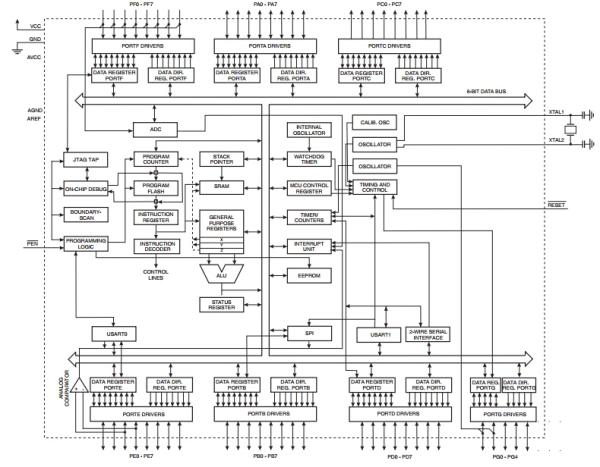Atmega64 Repair Chip For Xprog